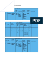 139935540-Klasifikasi-Mineral-Berdasarkan-Komposisi-Kimia.docx