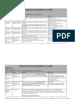 CronogramaMatricula_2017_02_BH, Araxa.pdf