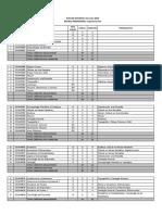 Plan de Estudio Escuela Civil 2014