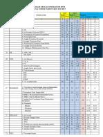 Spm Pkm Langsa Timur 2017 (Autosaved) Revisi