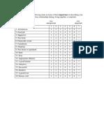 Ideal Standards Questionnaire