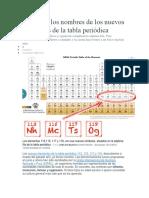 La IUPAC Bautiza Oficialmente Cuatro Elementos Químicos Nuevos