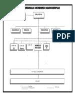 9.BAGAN Struktur Organisasi SMKN 2 Malang