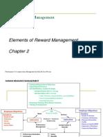 2 Elements of Reward Mngmt