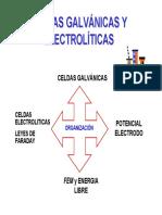 Electroquimica EJEMPLO