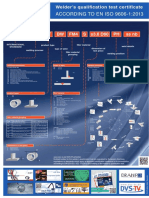 Poster ISO_9606.pdf