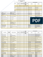 rincian-formasi-cpns-kemendikbud-2017.pdf