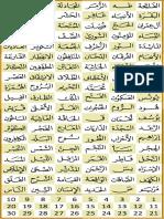 Al-Qur'an (Terbitan Mujamma' Malik Fahad-Madinah)