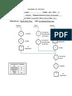 Diagrama de Proceso Plantilla