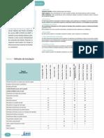 tabela de dimencionamento de condutores em baixa tensao.pdf
