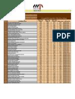 Mapa Geral de Notas - Prova Oral- PROMOTOR 2016-1.Calc