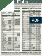 Revista MOTOR importados - Agosto 2017.pdf