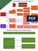 Administração em Sentido Orgânico (Adm I).pdf