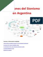 Conexiones Del Sionismo en Argentina