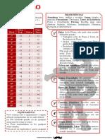 D&D 5E - Resumo das Classes - Biblioteca Élfica.pdf