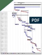 Programación Fenix