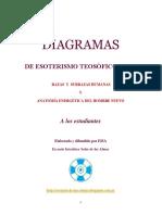 DIAGRAMAS DE ESOTERISMO TEOSÓFICO EISA.pdf
