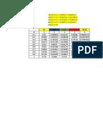 Chapitre 1 Approximation MEF