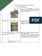 9.1.1.5 Bukti Identifikasi Dokumentasi Dan Pelaporan Kasus KTD, KTC,KPC, KNC