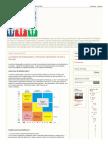 Desarrollando al Capital Humano_ La Matriz del Desempeño y Potencial (El Modelo de los 9 Blocks).pdf