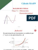 3.7_Diferenciales. Elasticidad Puntual