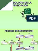 metodologiadelainvestigacion-160930035525