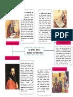 ETICA EN EL NUEVO TESTAMENTO 01.pdf