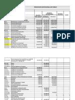 Modelo Presupuesto Municipal PIA 2017.xlsx