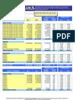Bancoldex Herramienta de Analisis Financiero V1 3
