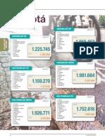 Indice Costos Bogota(3)