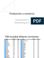 Produccion y Comercio Mundo 2015