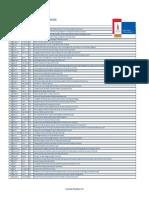 Mini Dissertation Titles 2006 2010 Mem.zp123128