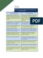 Luis Huerta Cuadro Comparativo Tesis I