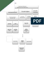 Cuadro-de-escuelas-antropológicas.pdf