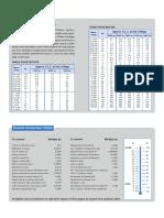 Motor Current.pdf