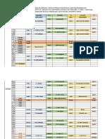 Cronograma Aulas Praticas 2017.2