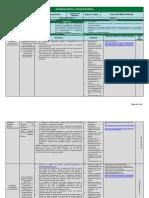 Planeación Didáctica Macroeconomía Unidad 1