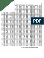 AUtoFare.pdf