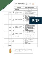 a34 ch 2 assignment sheet