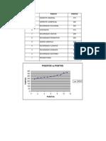 valuacion graficas.docx