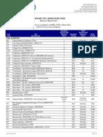 2016 Summary of Lab Fees