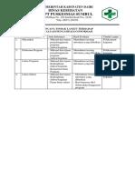 1.2.2.2 Hasil Evaluasi Dan Tindak Lanjut Terhadap Penyampaian Informasi