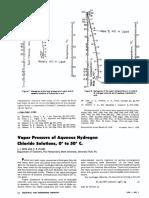 vapour pressure HCL+NaOH