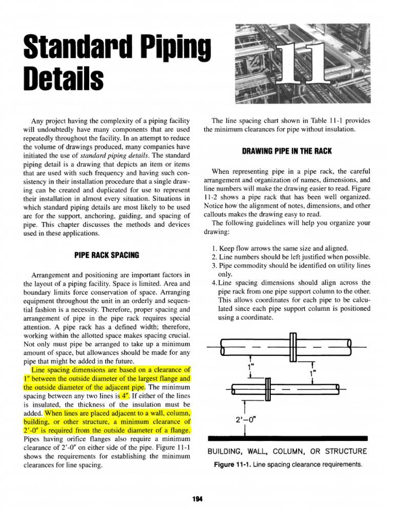 Pipe Spacing From Perisher Handbook Pg 194 | Pipe (Fluid Conveyance