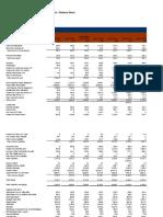 411 HOG Valuation 2015_fall_2016