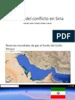 Causas Del Conflicto en Siria