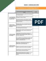 Formatos de Planeación Ruta de Mejora 2017-2018