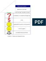 Tabla 2.1. Formas Para Diagrama de Ideas.