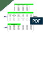 HW (3)-Abdelgadir Excel Workbook