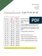 CalculodelindicedeLangelierreducido.pdf